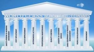 wcm-pillars